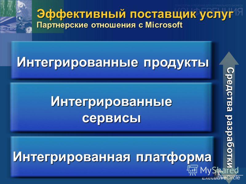 Средства разработки Интегрированные сервисы Интегрированная платформа Интегрированные продукты Эффективный поставщик услуг Партнерские отношения с Microsoft