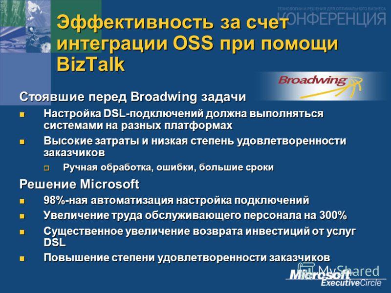Эффективность за счет интеграции OSS при помощи BizTalk Стоявшие перед Broadwing задачи Настройка DSL-подключений должна выполняться системами на разных платформах Настройка DSL-подключений должна выполняться системами на разных платформах Высокие за