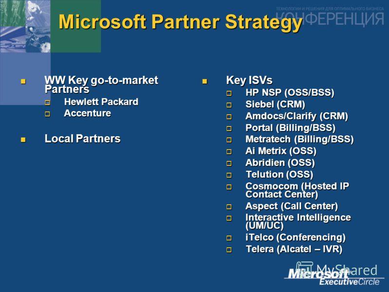 Microsoft Partner Strategy WW Key go-to-market Partners WW Key go-to-market Partners Hewlett Packard Hewlett Packard Accenture Accenture Local Partners Local Partners Key ISVs Key ISVs HP NSP (OSS/BSS) HP NSP (OSS/BSS) Siebel (CRM) Siebel (CRM) Amdoc