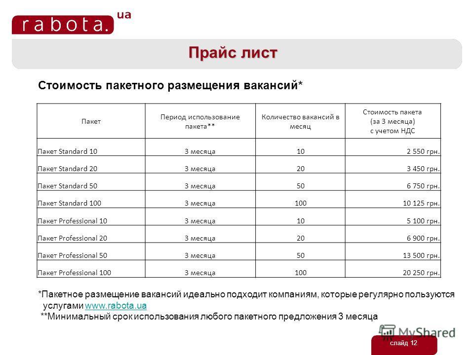 слайд 12 Прайс лист Стоимость пакетного размещения вакансий* *Пакетное размещение вакансий идеально подходит компаниям, которые регулярно пользуются услугами www.rabota.uawww.rabota.ua **Минимальный срок использования любого пакетного предложения 3 м