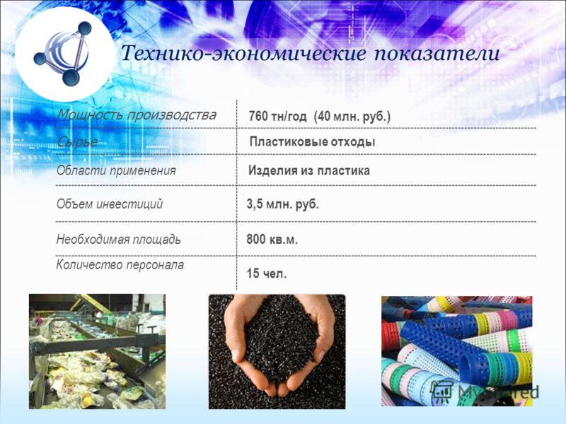 Мощность производства 760 тн/год (40 млн. руб.) Сырье Пластиковые отходы Области применения Изделия из пластика Объем инвестиций 3,5 млн. руб. Необходимая площадь 800 кв.м. Количество персонала 15 чел. Технико-экономические показатели