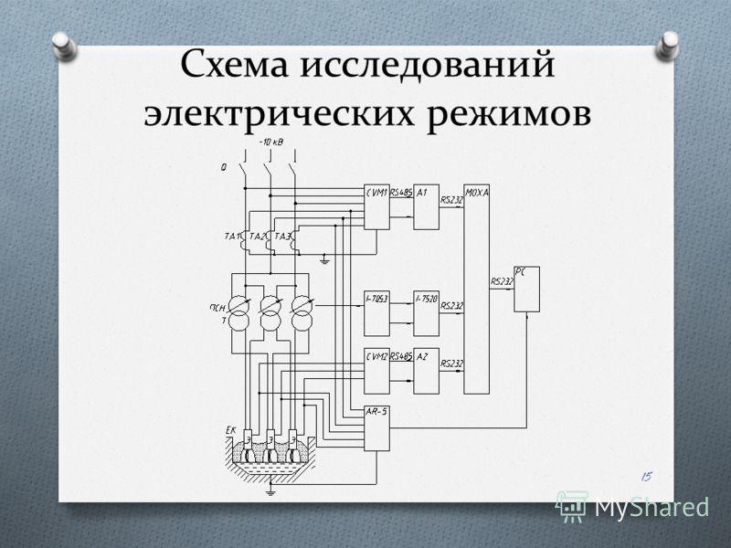 Схема исследований электрических режимов 15