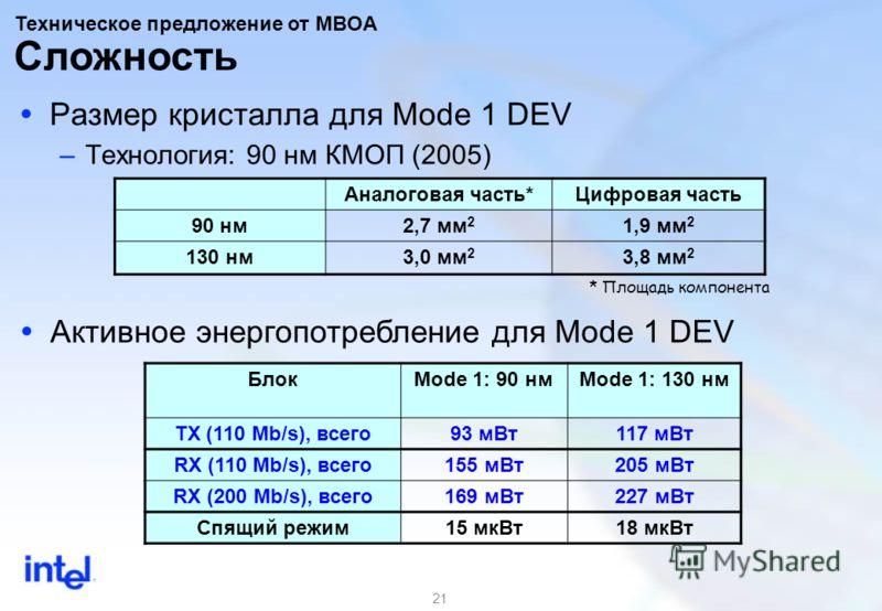 21 Размер кристалла для Mode 1 DEV –Технология: 90 нм КМОП (2005) Аналоговая часть*Цифровая часть 90 нм2,7 мм 2 1,9 мм 2 130 нм3,0 мм 2 3,8 мм 2 * Площадь компонента Сложность Активное энергопотребление для Mode 1 DEV БлокMode 1: 90 нмMode 1: 130 нм