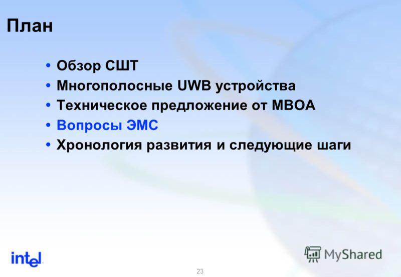 23 Обзор СШТ Многополосные UWB устройства Техническое предложение от MBOA Вопросы ЭМС Хронология развития и следующие шаги План