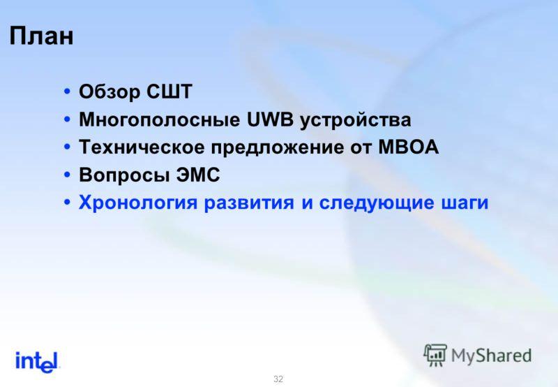 32 Обзор СШТ Многополосные UWB устройства Техническое предложение от MBOA Вопросы ЭМС Хронология развития и следующие шаги План