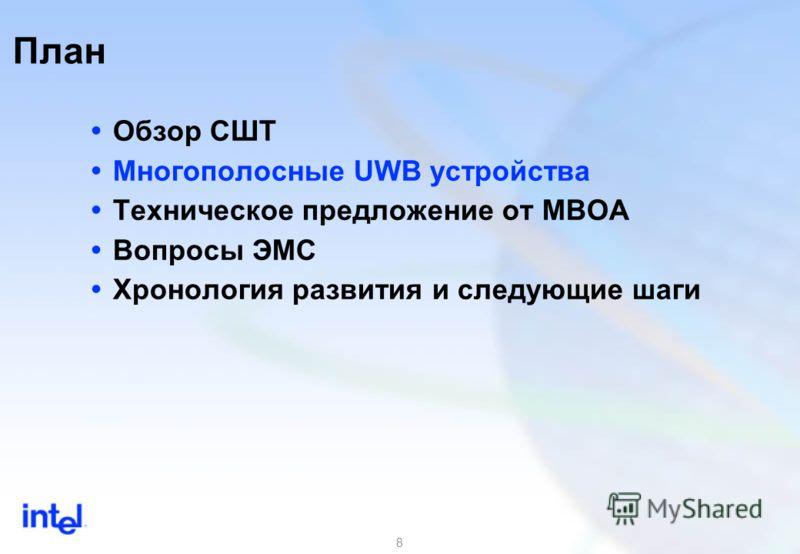 8 Многополосные UWB устройства Техническое предложение от MBOA Вопросы ЭМС Хронология развития и следующие шаги План