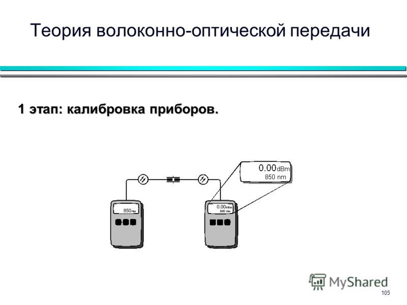 105 Теория волоконно-оптической передачи 1 этап: калибровка приборов.
