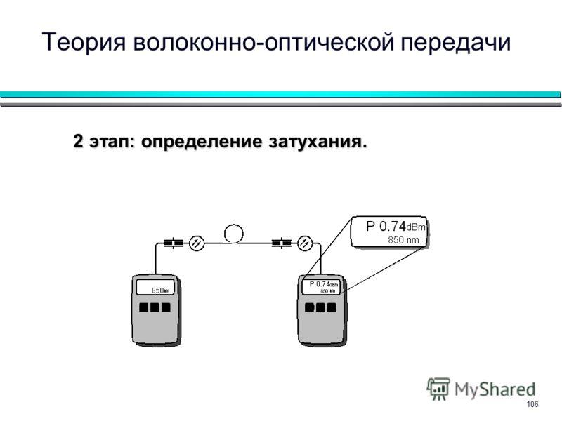 106 2 этап: определение затухания. Теория волоконно-оптической передачи
