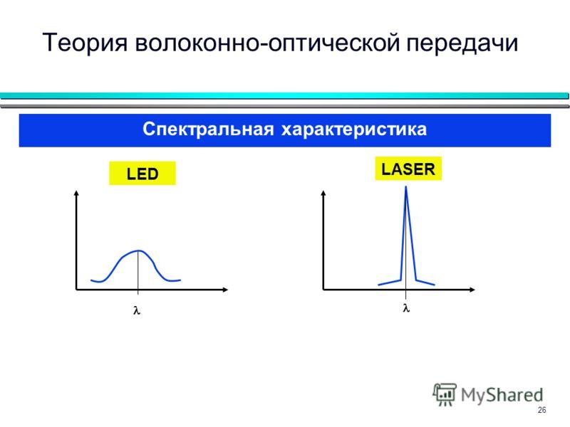 26 Теория волоконно-оптической передачи Спектральная характеристика LED LASER