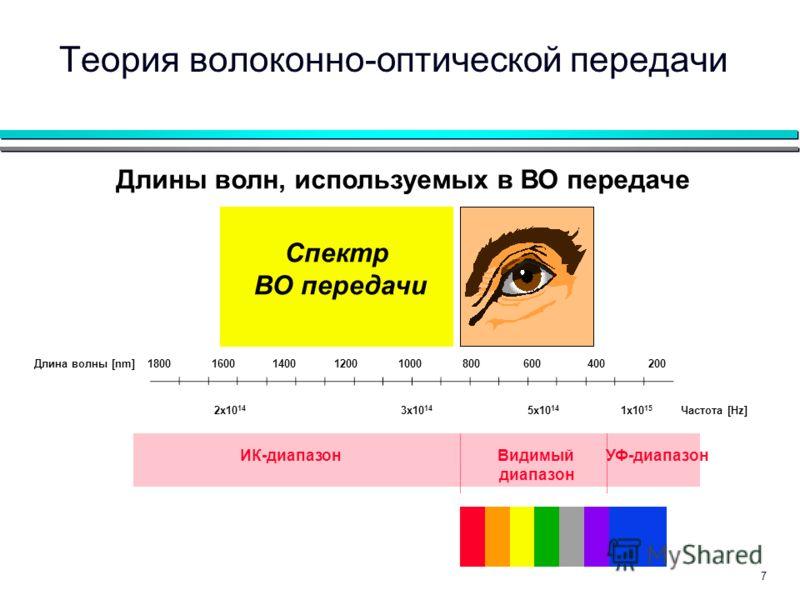 7 Длины волн, используемых в ВО передаче Длина волны [nm] Частота [Hz] 1800 1600 1400 1200 1000 800 600 400 200 2x10 14 3x10 14 5x10 14 1x10 15 ИК-диапазонВидимый диапазон УФ-диапазон Спектр ВО передачи Теория волоконно-оптической передачи