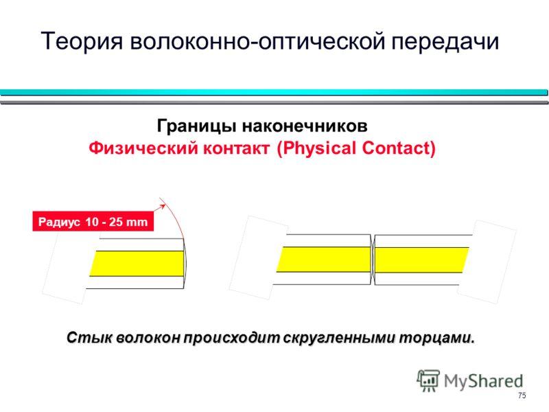 75 Радиус 10 - 25 mm Теория волоконно-оптической передачи Границы наконечников Физический контакт (Physical Contact) Стык волокон происходит скругленными торцами.
