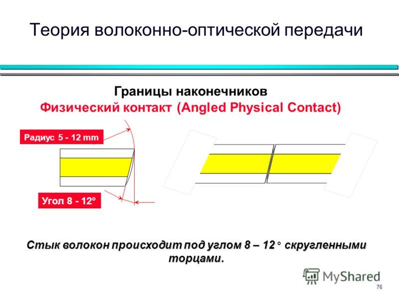 76 Радиус 5 - 12 mm Угол 8 - 12° Теория волоконно-оптической передачи Границы наконечников Физический контакт (Angled Physical Contact) Стык волокон происходит под углом 8 – 12 скругленными торцами. Стык волокон происходит под углом 8 – 12 ° скруглен