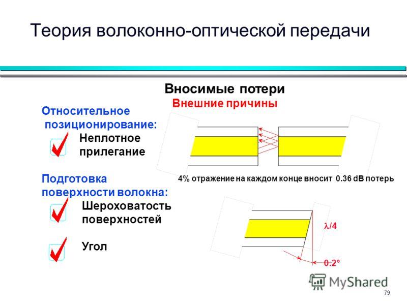 79 4% отражение на каждом конце вносит 0.36 dB потерь /4 0.2° Относительное позиционирование: Неплотное прилегание Подготовка поверхности волокна: Шероховатость поверхностей Угол Теория волоконно-оптической передачи Вносимые потери Внешние причины