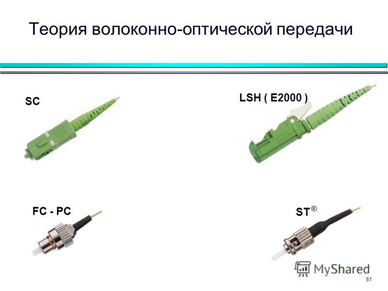 81 LSH ( E2000 ) FC - PC SC Теория волоконно-оптической передачи ST ®