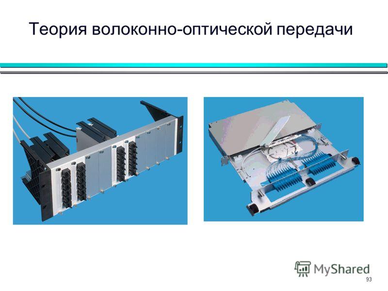 93 Теория волоконно-оптической передачи