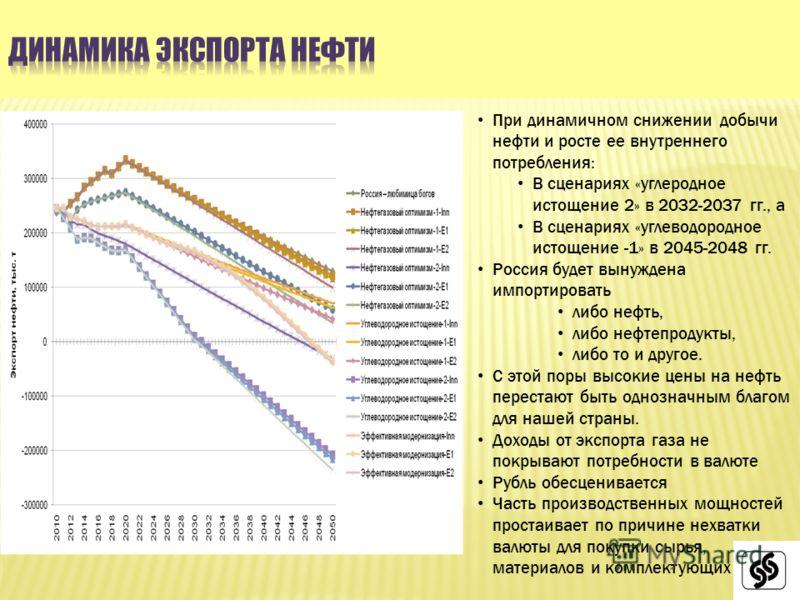 При динамичном снижении добычи нефти и росте ее внутреннего потребления: В сценариях «углеродное истощение 2» в 2032-2037 гг., а В сценариях «углеводородное истощение -1» в 2045-2048 гг. Россия будет вынуждена импортировать либо нефть, либо нефтепрод