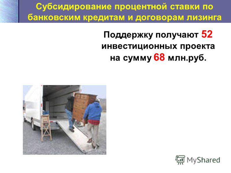 Поддержку получают 52 инвестиционных проекта на сумму 68 млн.руб. Субсидирование процентной ставки по банковским кредитам и договорам лизинга