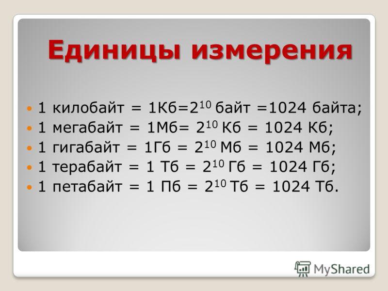 стихотворения 14117458 сколько это мегабайт металлоискатели