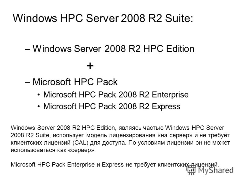 Windows HPC Server 2008 R2 Suite: –Windows Server 2008 R2 HPC Edition + –Microsoft HPC Pack Microsoft HPC Pack 2008 R2 Enterprise Microsoft HPC Pack 2008 R2 Express Windows Server 2008 R2 HPC Edition, являясь частью Windows HPC Server 2008 R2 Suite,