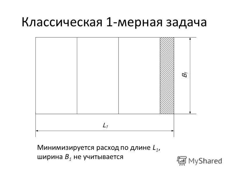 Классическая 1-мерная задача Минимизируется расход по длине L 1, ширина B 1 не учитывается
