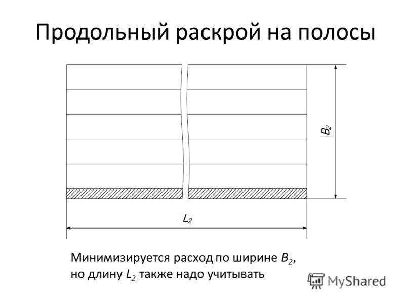 Продольный раскрой на полосы Минимизируется расход по ширине B 2, но длину L 2 также надо учитывать