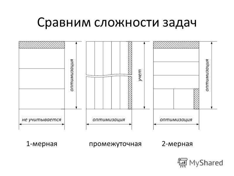 Сравним сложности задач 1-мерная2-мернаяпромежуточная