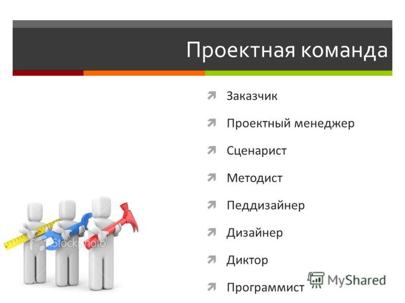 Проектная команда Заказчик Проектный менеджер Сценарист Методист Педдизайнер Дизайнер Диктор Программист
