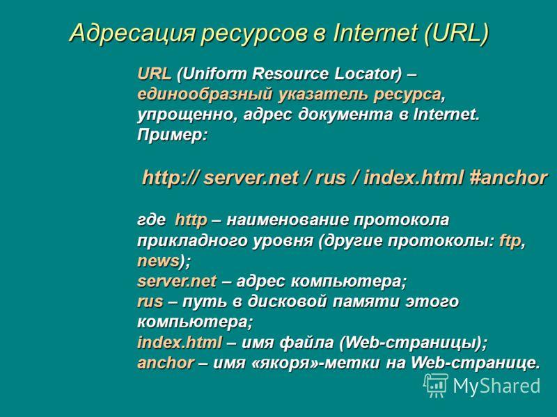 Адресация ресурсов в Internet (URL) URL (Uniform Resource Locator) – единообразный указатель ресурса, упрощенно, адрес документа в Internet. Пример: http:// server.net / rus / index.html #anchor где http – наименование протокола прикладного уровня (д