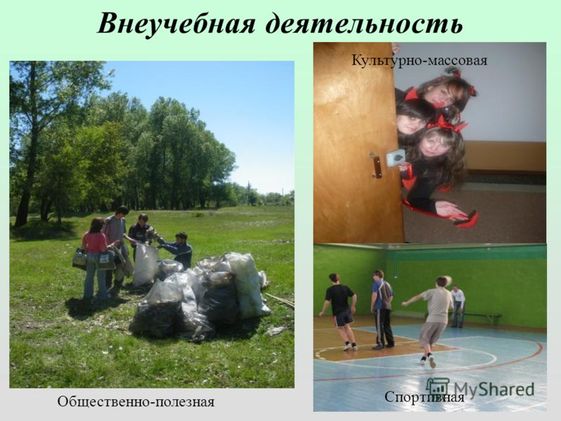 Внеучебная деятельность Общественно-полезная Культурно-массовая Спортивная