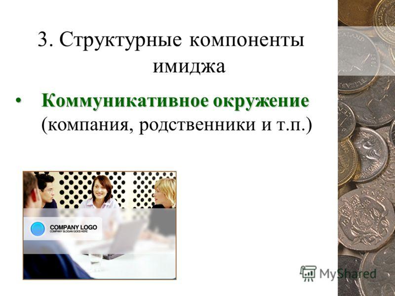 Коммуникативное окружение (компания, родственники и т.п.)