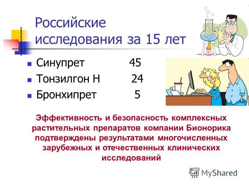 Российские исследования за 15 лет Синупрет 45 Тонзилгон Н 24 Бронхипрет 5 Эффективность и безопасность комплексных растительных препаратов компании Бионорика подтверждены результатами многочисленных зарубежных и отечественных клинических исследований