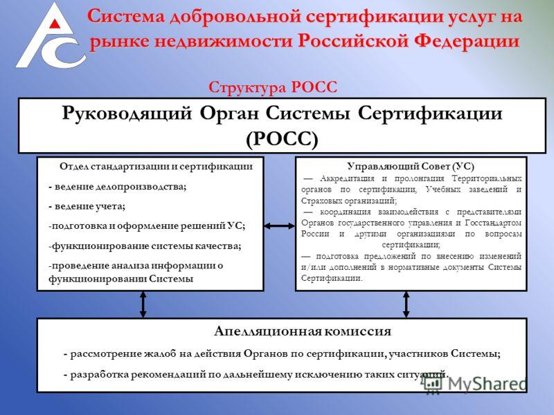 Система добровольной сертификации услуг на рынке недвижимости Российской Федерации Структура РОСС Руководящий Орган Системы Сертификации (РОСС) Отдел стандартизации и сертификации - ведение делопроизводства; - ведение учета; -подготовка и оформление