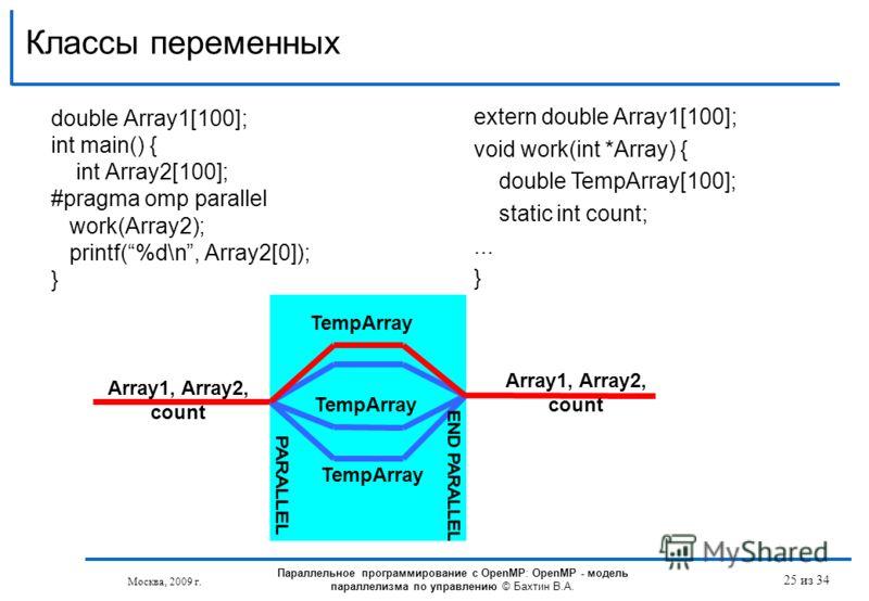 Классы переменных double Array1[100]; int main() { int Array2[100]; #pragma omp parallel work(Array2); printf(%d\n, Array2[0]); } Параллельное программирование с OpenMP: OpenMP - модель параллелизма по управлению © Бахтин В.А. 25 из 34 Москва, 2009 г