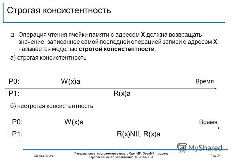 Строгая консистентность Москва, 2009 г. 7 из 34 Операция чтения ячейки памяти с адресом X должна возвращать значение, записанное самой последней операцией записи с адресом X, называется моделью строгой консистентности. a) строгая консистентность б) н