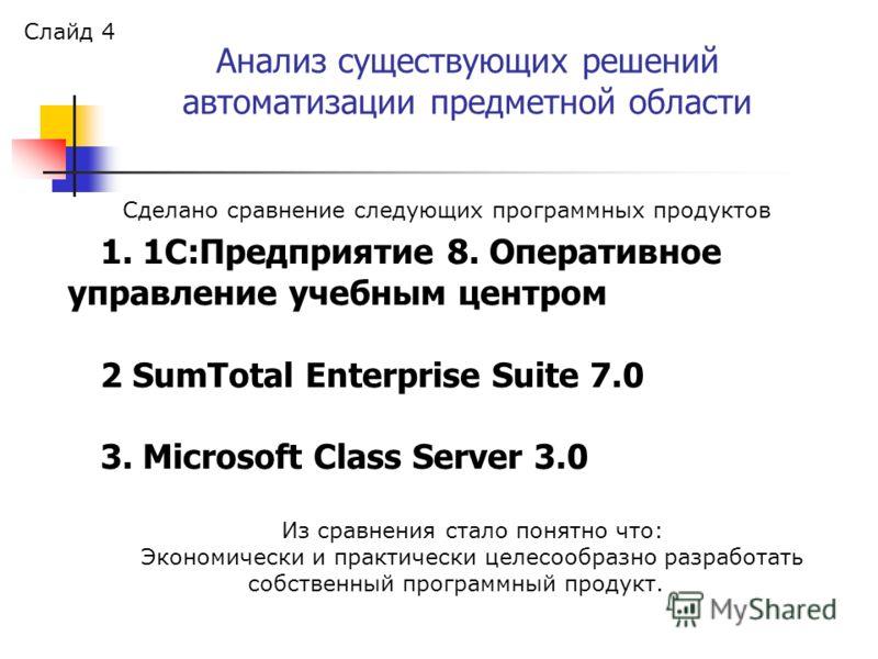 Анализ существующих решений автоматизации предметной области Слайд 4 Сделано сравнение следующих программных продуктов 1. 1C:Предприятие 8. Оперативное управление учебным центром 2 SumTotal Enterprise Suite 7.0 3. Microsoft Class Server 3.0 Из сравне