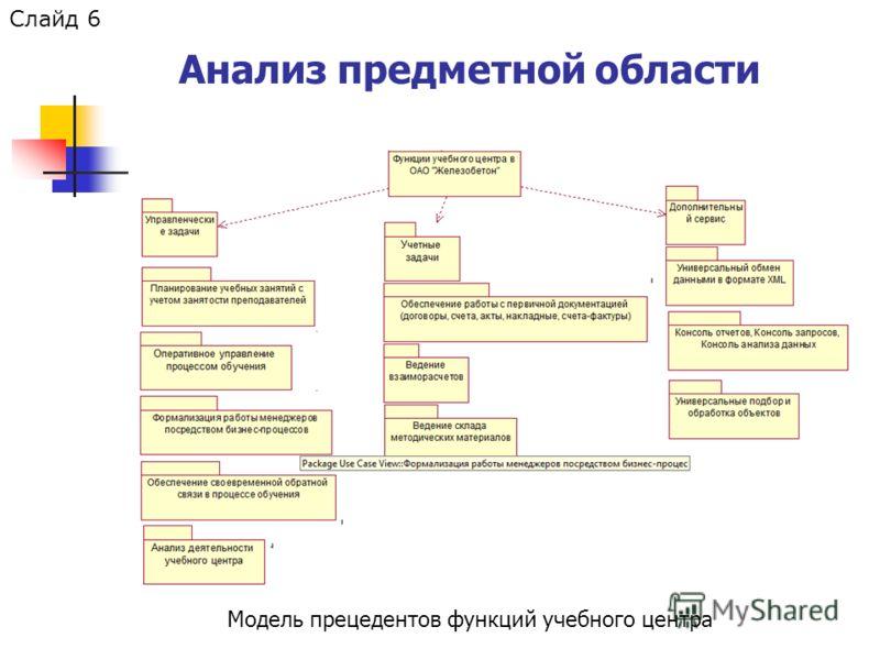 Анализ предметной области Слайд 6 Модель прецедентов функций учебного центра