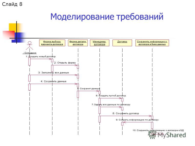 Слайд 8 Моделирование требований
