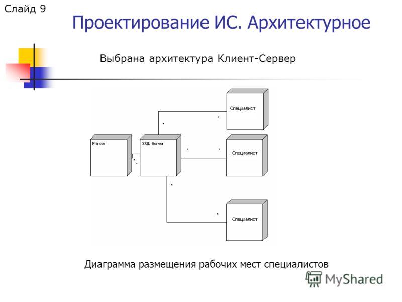Проектирование ИС. Архитектурное Слайд 9 Диаграмма размещения рабочих мест специалистов Выбрана архитектура Клиент-Сервер