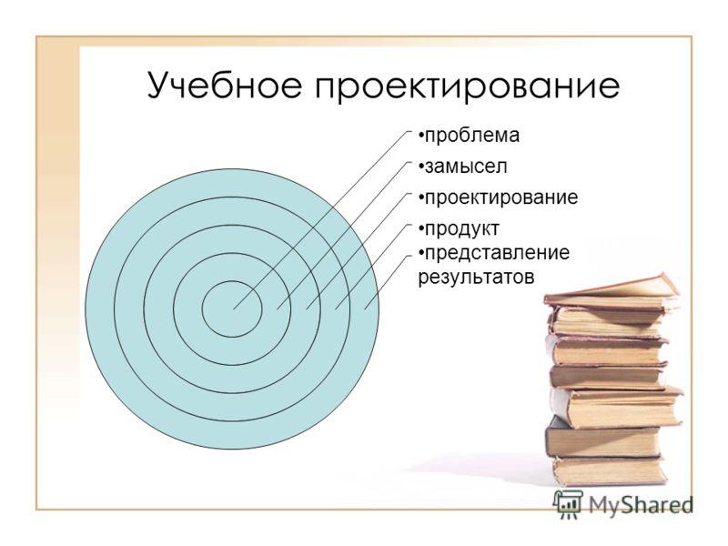 Учебное проектирование проблема замысел проектирование продукт представление результатов