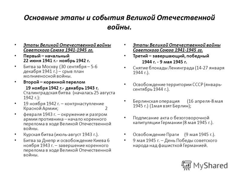 Основные этапы и события Великой Отечественной войны. Этапы Великой Отечественной войны Советского Союза 1941-1945 гг. Первый – начальный 22 июня 1941 г.- ноябрь 1942 г. Битва за Москву (30 сентября – 5-6 декабря 1941 г.) – срыв план молниеносной вой