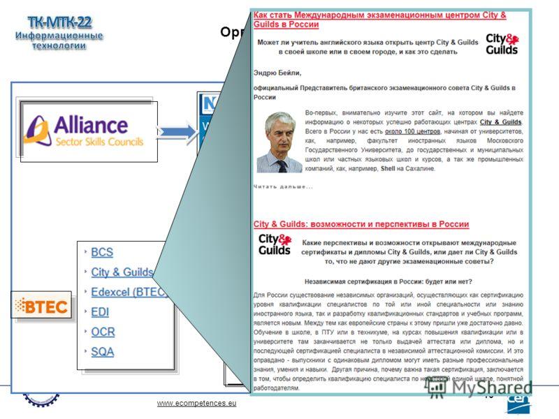 Организация системы квалификаций в Великобритании www.ecompetences.eu 16