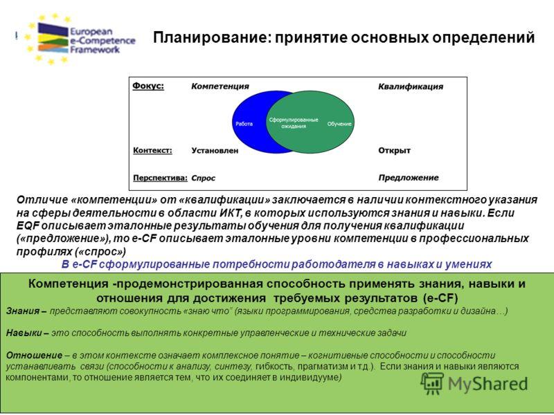 www.ecompetences.eu 23 Планирование: принятие основных определений Компетенция -продемонстрированная способность применять знания, навыки и отношения для достижения требуемых результатов (e-CF) Знания – представляют совокупность «знаю что (языки прог