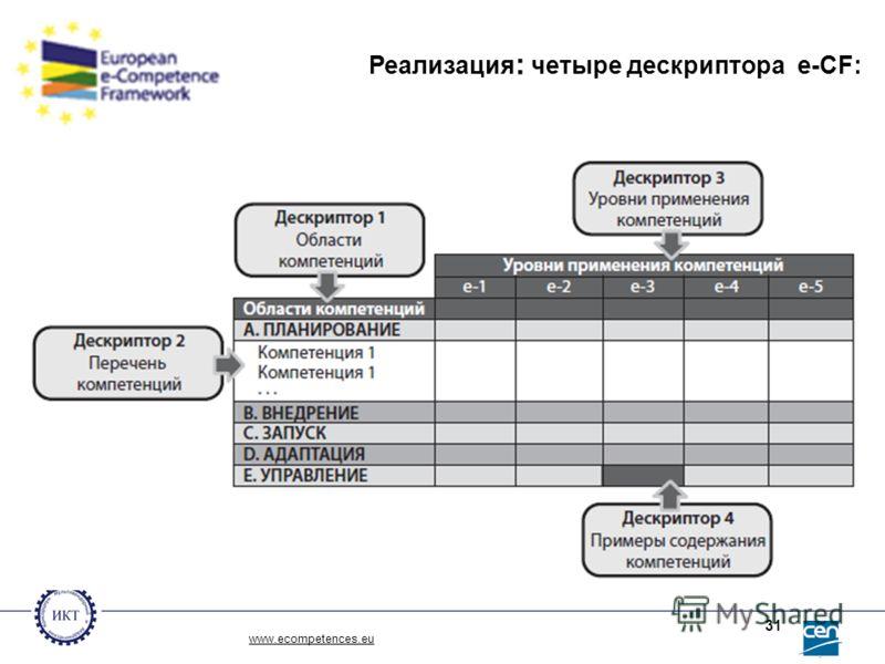 www.ecompetences.eu 31 Реализация : четыре дескриптора е-СF: