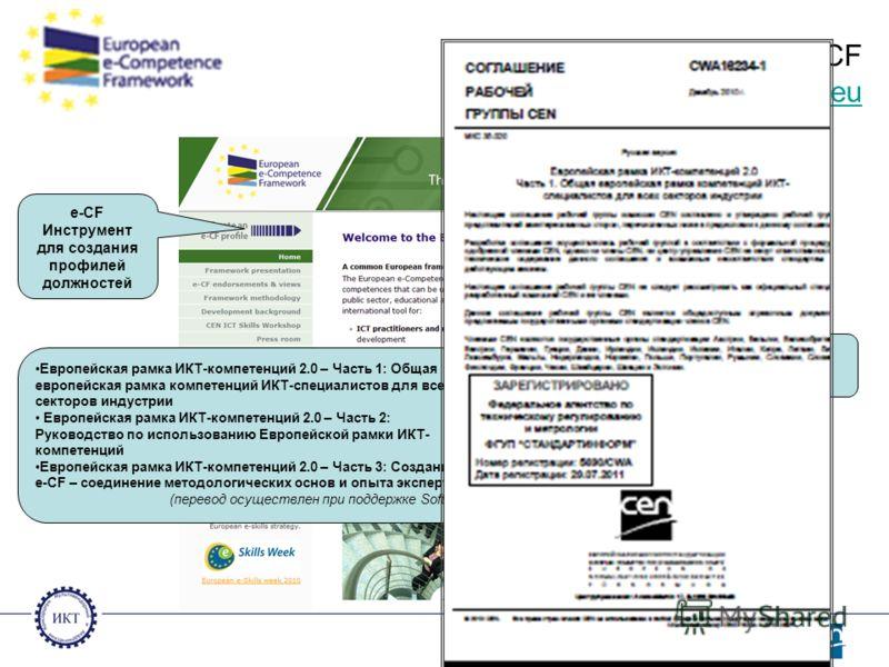 Информация: портал e-CF www.ecompetences.eu www.ecompetences.eu e-CF Инструмент для создания профилей должностей Документы CEN Переводы Европейская рамка ИКТ-компетенций 2.0 – Часть 1: Общая европейская рамка компетенций ИКТ-специалистов для всех сек