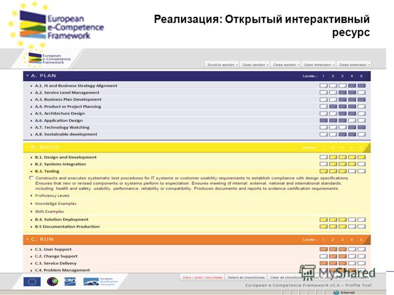 Реализация: Открытый интерактивный ресурс www.ecompetences.eu 34