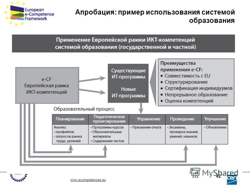 Апробация: пример использования системой образования www.ecompetences.eu 42