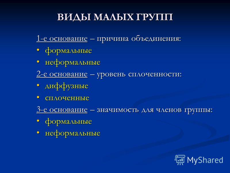 ВИДЫ МАЛЫХ ГРУПП 1-е основание – причина объединения: формальные формальные неформальные неформальные 2-е основание – уровень сплоченности: диффузные диффузные сплоченные сплоченные 3-е основание – значимость для членов группы: формальные формальные