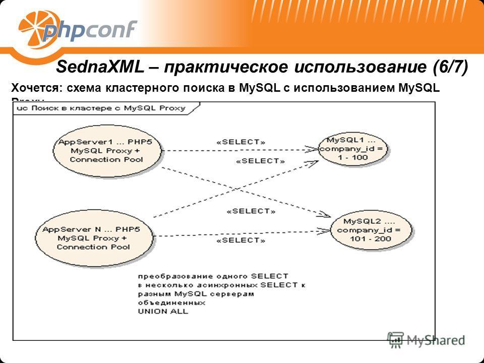 Хочется: схема кластерного поиска в MySQL с использованием MySQL Proxy SednaXML – практическое использование (6/7)