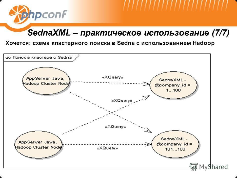 Хочется: схема кластерного поиска в Sedna с использованием Hadoop SednaXML – практическое использование (7/7)