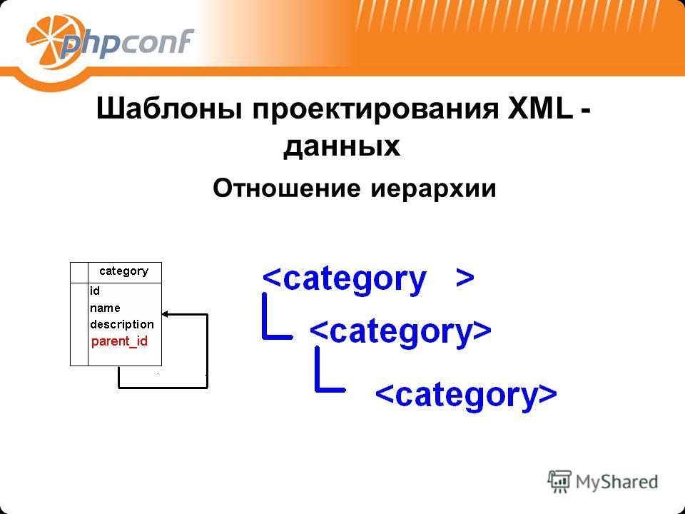 Шаблоны проектирования XML - данных Отношение иерархии